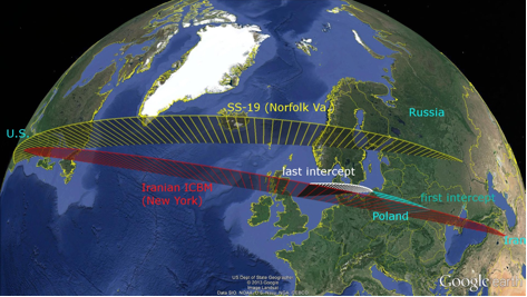 Russia and European Missile Defense Chart 1 Simulated Trajectory