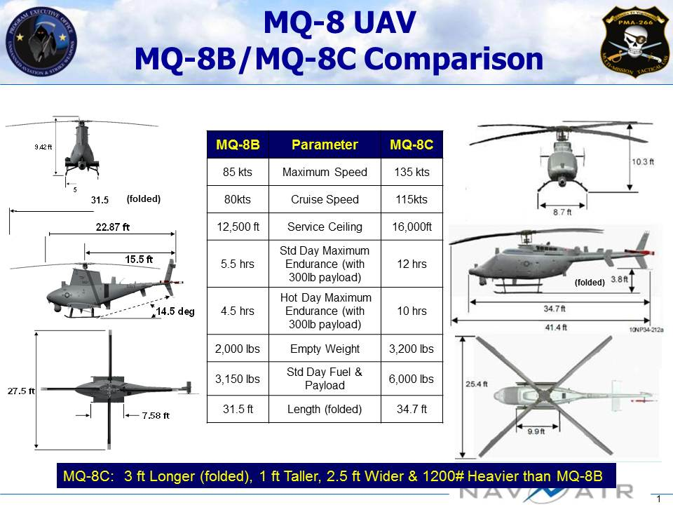The older, smaller MQ-8B Fire Scout compared to the new and larger MQ-8C (US Navy).