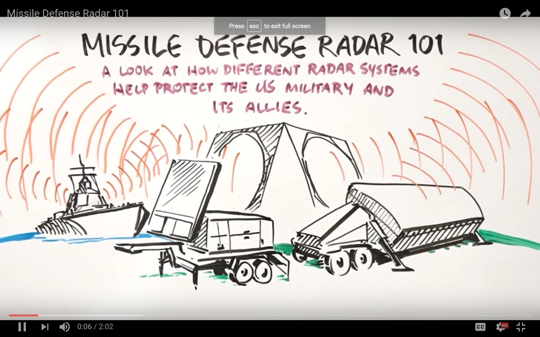 Raytheon Wins Mda Gallium Nitride Radar Deal Companies Shift To Gan T R Module Block Diagram Breaking Defense Industry News Analysis And Commentary